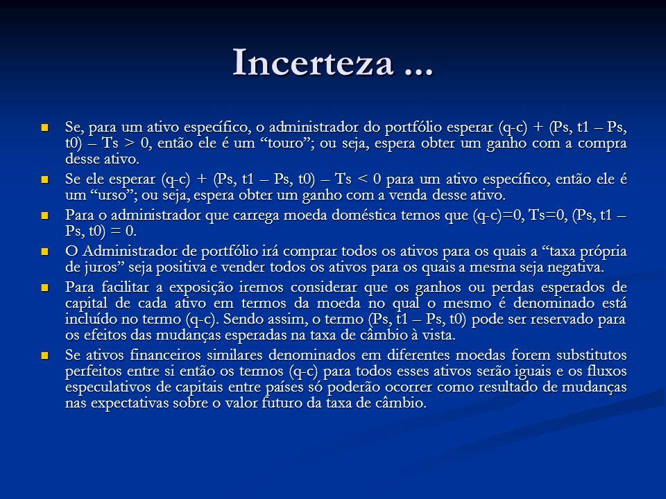 """Incerteza... Se, para um ativo específico, o administrador do portfólio esperar (q-c) + (Ps, t1 – Ps, t0) – Ts > 0, então ele é um """"touro""""; ou seja, e"""
