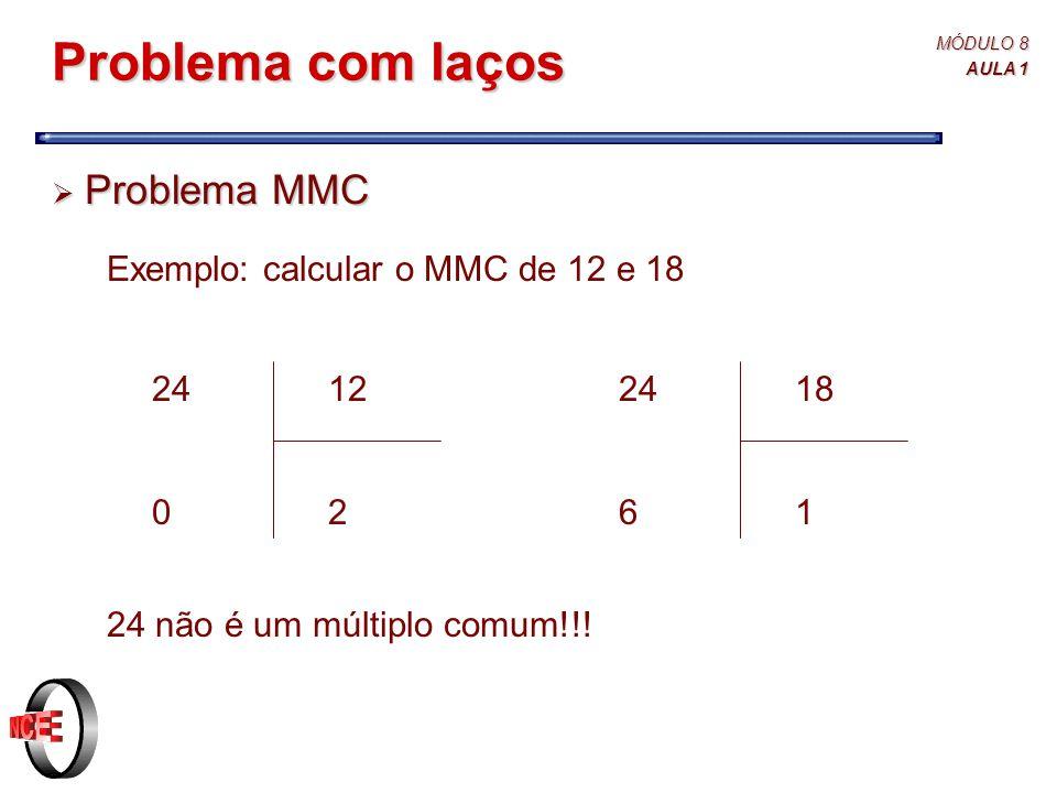 MÓDULO 8 AULA 1 Problema com laços  Problema MMC Exemplo: calcular o MMC de 12 e 18 24 não é um múltiplo comum!!.