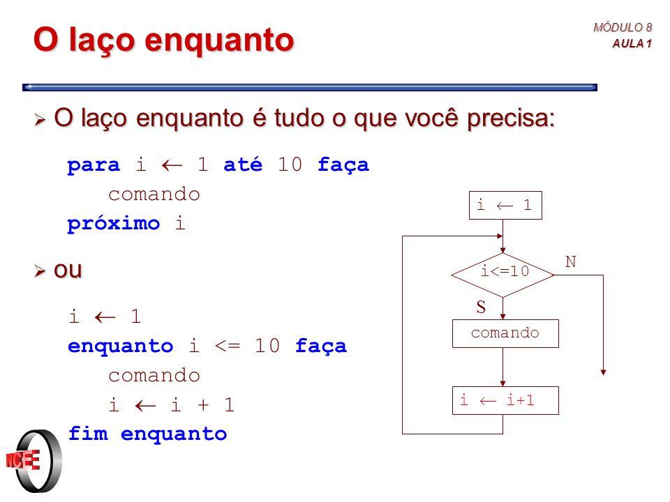 MÓDULO 8 AULA 1 O laço enquanto  O laço enquanto é tudo o que você precisa: para i  1 até 10 faça comando próximo i  ou i  1 enquanto i <= 10 faça comando i  i + 1 fim enquanto i  1 i<=10 comando i  i+1 S N