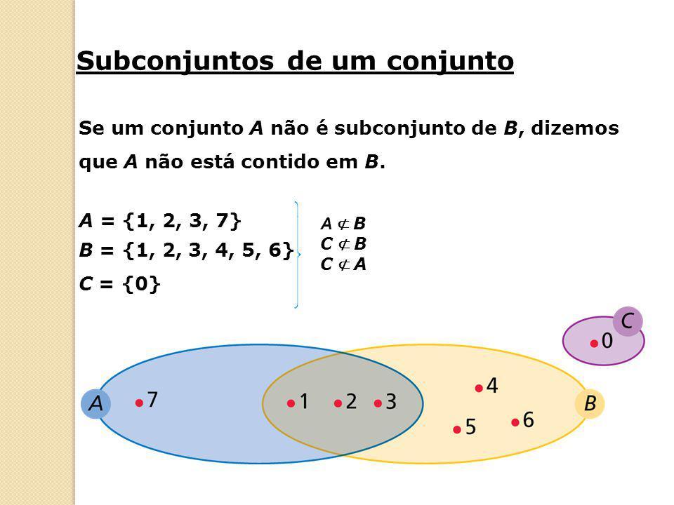 Se um conjunto A não é subconjunto de B, dizemos que A não está contido em B. Subconjuntos de um conjunto A = {1, 2, 3, 7} B = {1, 2, 3, 4, 5, 6} C =