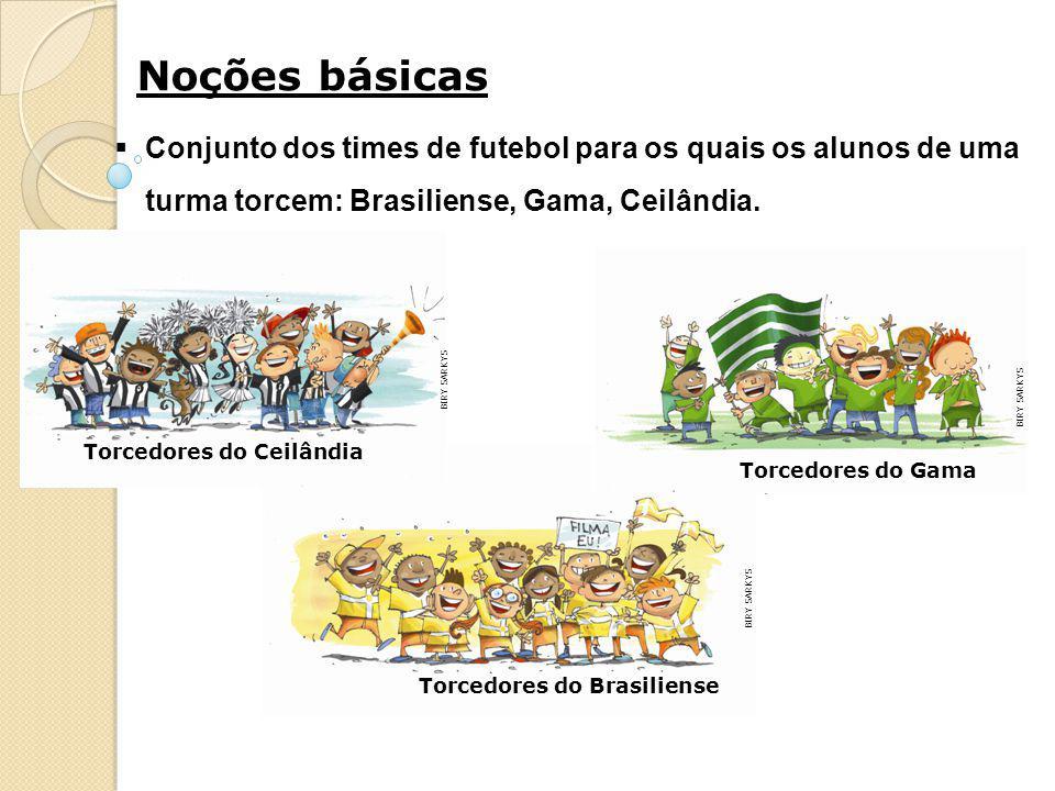 Noções básicas  Conjunto dos times de futebol para os quais os alunos de uma turma torcem: Brasiliense, Gama, Ceilândia. Torcedores do Ceilândia Torc