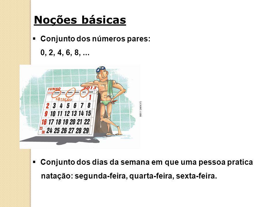 Noções básicas  Conjunto dos números pares: 0, 2, 4, 6, 8,... BIRY SARKYS  Conjunto dos dias da semana em que uma pessoa pratica natação: segunda-fe