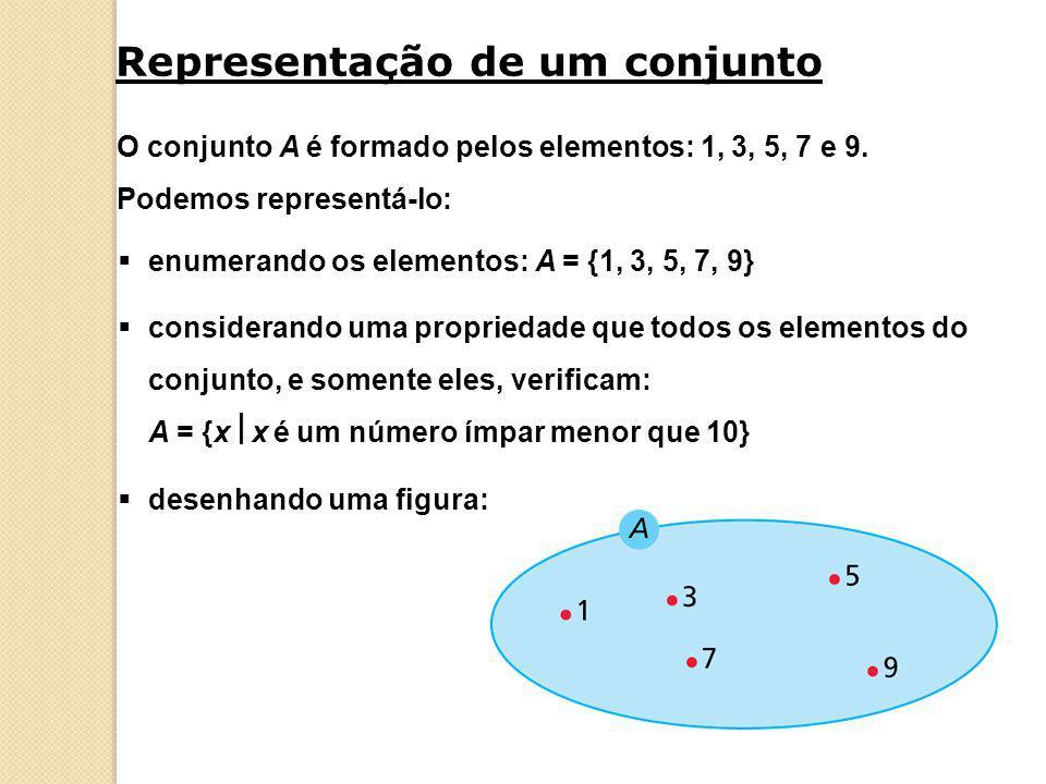 Representação de um conjunto O conjunto A é formado pelos elementos: 1, 3, 5, 7 e 9. Podemos representá-lo:  enumerando os elementos: A = {1, 3, 5, 7