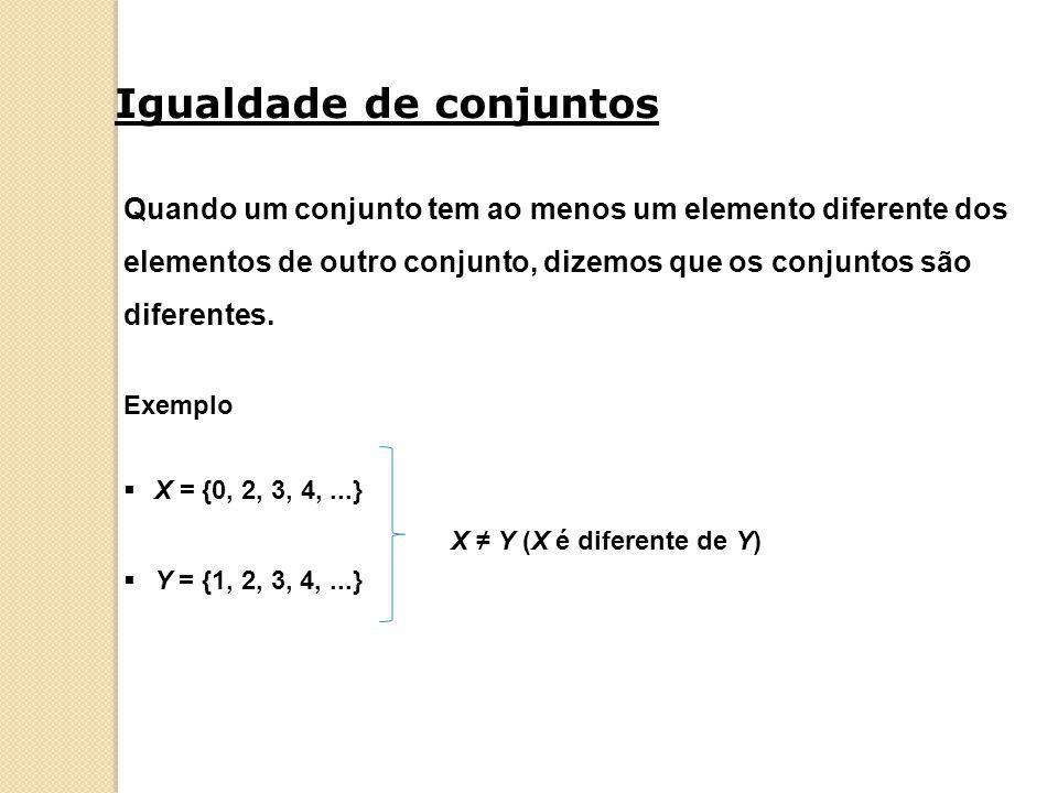 Igualdade de conjuntos Quando um conjunto tem ao menos um elemento diferente dos elementos de outro conjunto, dizemos que os conjuntos são diferentes.