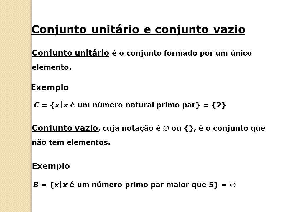Conjunto unitário e conjunto vazio C = {xx é um número natural primo par} = {2} Exemplo Conjunto vazio, cuja notação é  ou {}, é o conjunto que não