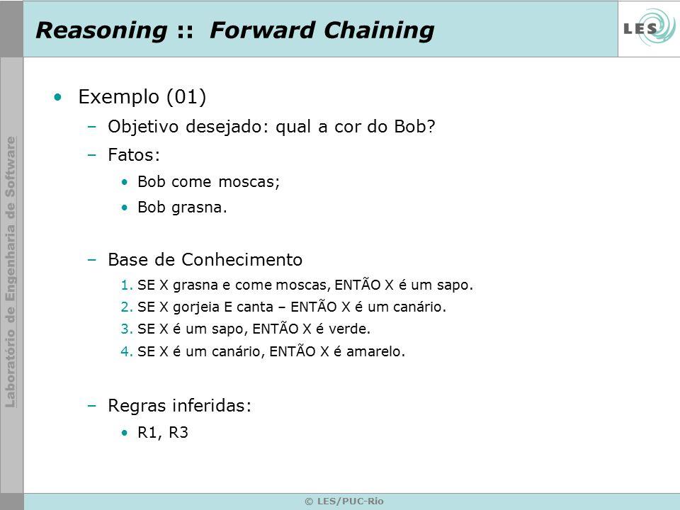 Reasoning :: Forward Chaining Exemplo (01) –Objetivo desejado: qual a cor do Bob? –Fatos: Bob come moscas; Bob grasna. –Base de Conhecimento 1.SE X gr