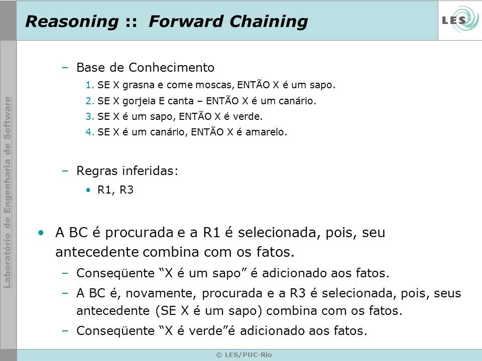 Reasoning :: Forward Chaining –Base de Conhecimento 1.SE X grasna e come moscas, ENTÃO X é um sapo. 2.SE X gorjeia E canta – ENTÃO X é um canário. 3.S