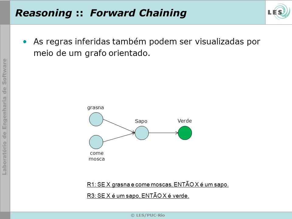 Reasoning :: Forward Chaining As regras inferidas também podem ser visualizadas por meio de um grafo orientado. © LES/PUC-Rio grasna come mosca Sapo V