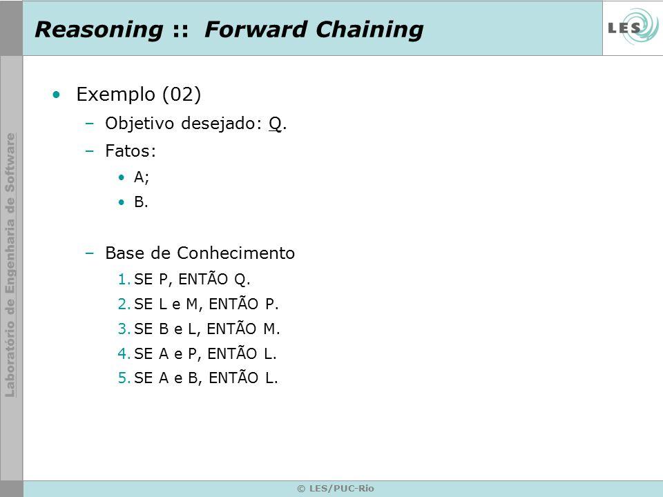 Reasoning :: Forward Chaining Exemplo (02) –Objetivo desejado: Q. –Fatos: A; B. –Base de Conhecimento 1.SE P, ENTÃO Q. 2.SE L e M, ENTÃO P. 3.SE B e L
