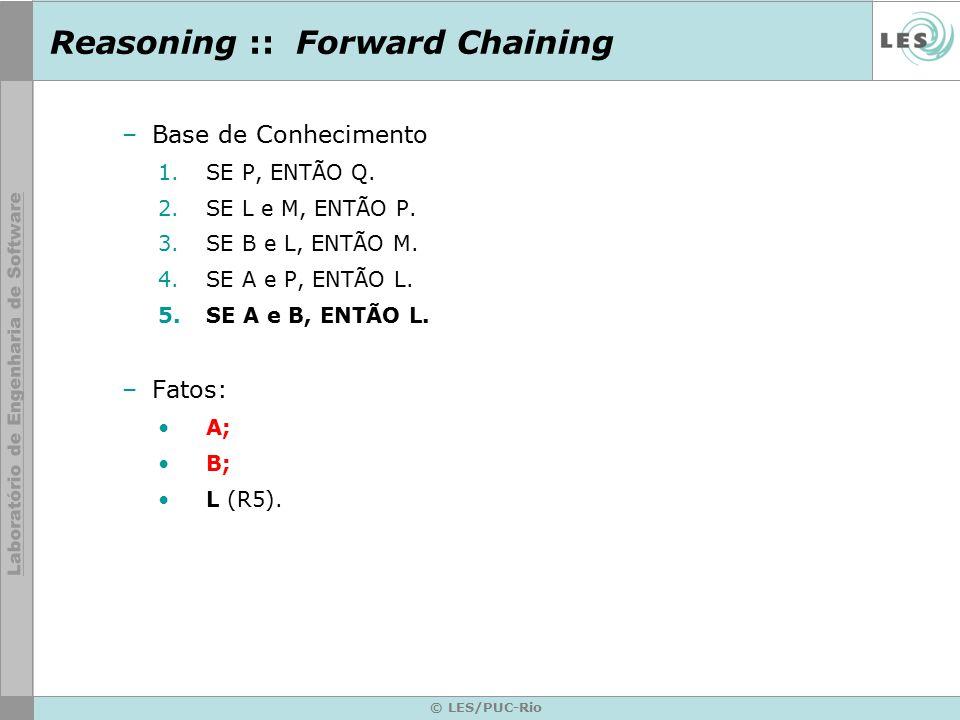 Reasoning :: Forward Chaining –Base de Conhecimento 1.SE P, ENTÃO Q. 2.SE L e M, ENTÃO P. 3.SE B e L, ENTÃO M. 4.SE A e P, ENTÃO L. 5.SE A e B, ENTÃO