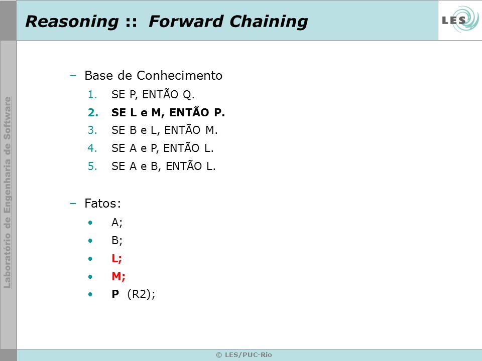 Reasoning :: Forward Chaining © LES/PUC-Rio –Base de Conhecimento 1.SE P, ENTÃO Q. 2.SE L e M, ENTÃO P. 3.SE B e L, ENTÃO M. 4.SE A e P, ENTÃO L. 5.SE