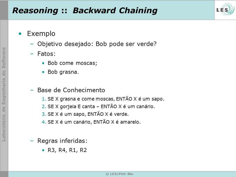 Reasoning :: Backward Chaining Exemplo –Objetivo desejado: Bob pode ser verde? –Fatos: Bob come moscas; Bob grasna. –Base de Conhecimento 1.SE X grasn
