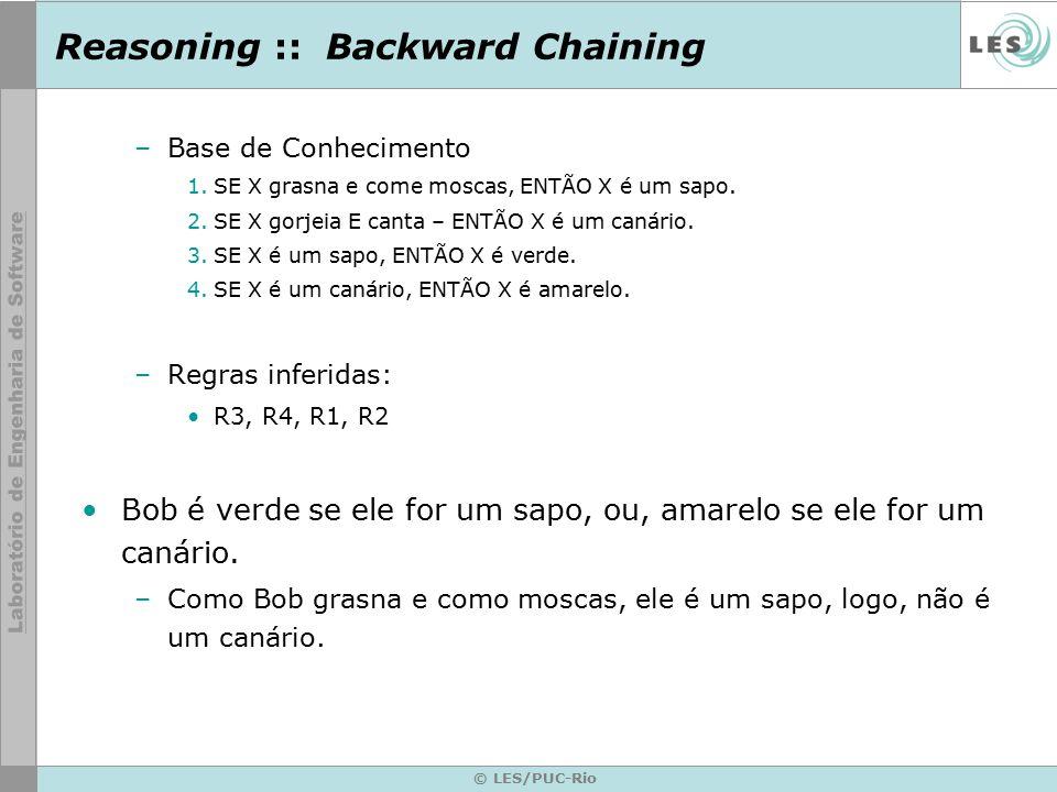 Reasoning :: Backward Chaining © LES/PUC-Rio –Base de Conhecimento 1.SE X grasna e come moscas, ENTÃO X é um sapo. 2.SE X gorjeia E canta – ENTÃO X é