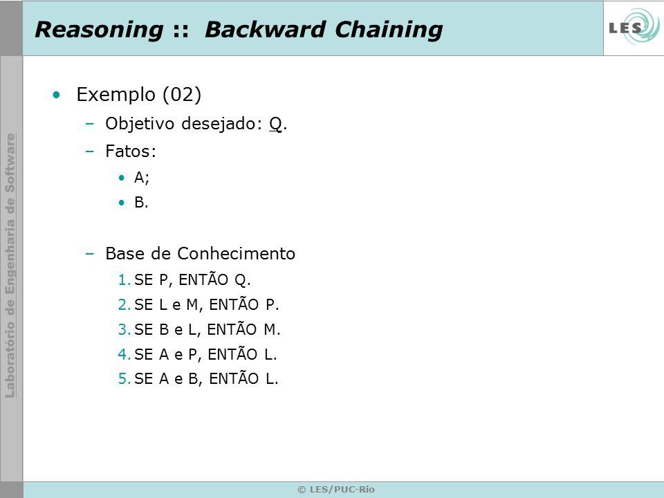 Reasoning :: Backward Chaining Exemplo (02) –Objetivo desejado: Q. –Fatos: A; B. –Base de Conhecimento 1.SE P, ENTÃO Q. 2.SE L e M, ENTÃO P. 3.SE B e