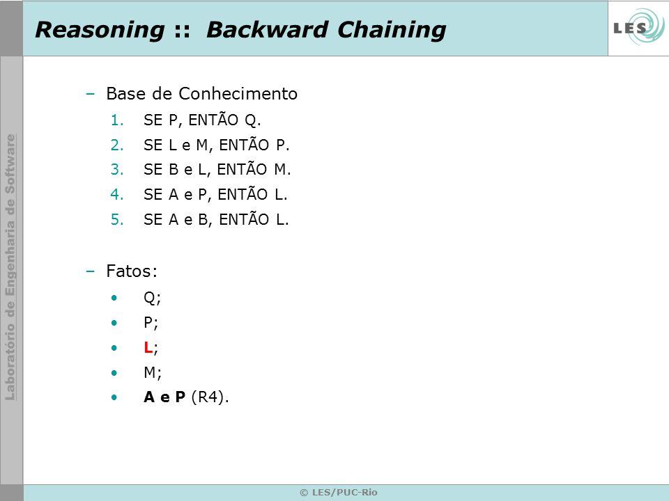 Reasoning :: Backward Chaining –Base de Conhecimento 1.SE P, ENTÃO Q. 2.SE L e M, ENTÃO P. 3.SE B e L, ENTÃO M. 4.SE A e P, ENTÃO L. 5.SE A e B, ENTÃO