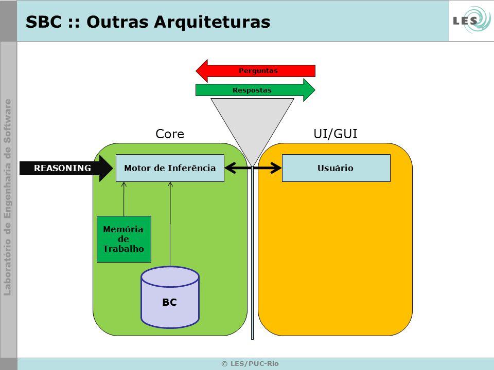 SBC :: Outras Arquiteturas © LES/PUC-Rio Motor de Inferência BC Usuário UI/GUICore Respostas Perguntas REASONING Memória de Trabalho
