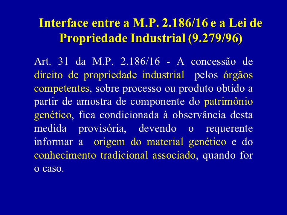 Interface entre a M.P. 2.186/16 e a Lei de Propriedade Industrial (9.279/96) Art.