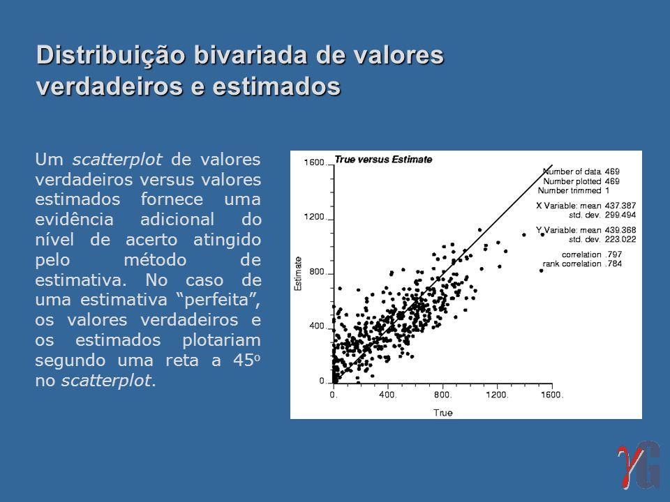 Um scatterplot de valores verdadeiros versus valores estimados fornece uma evidência adicional do nível de acerto atingido pelo método de estimativa.