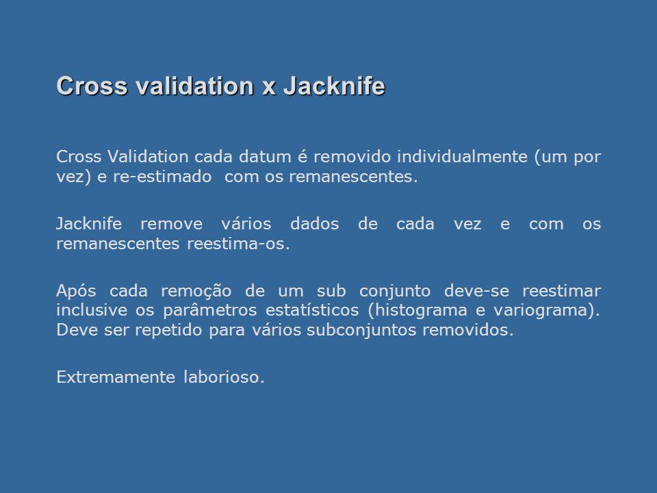 Cross validation x Jacknife Cross Validation cada datum é removido individualmente (um por vez) e re-estimado com os remanescentes.