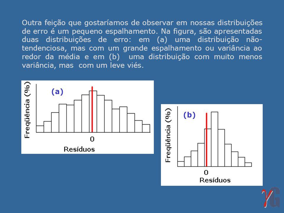 Outra feição que gostaríamos de observar em nossas distribuições de erro é um pequeno espalhamento.