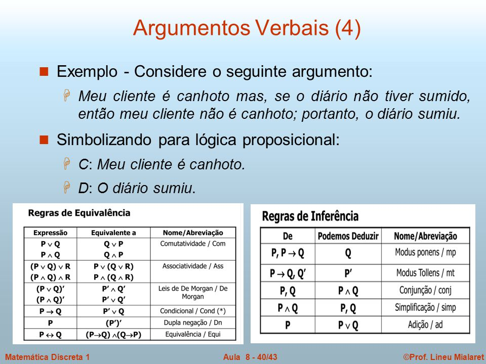 ©Prof. Lineu MialaretAula 8 - 40/43Matemática Discreta 1 Argumentos Verbais (4) n Exemplo - Considere o seguinte argumento: H Meu cliente é canhoto ma