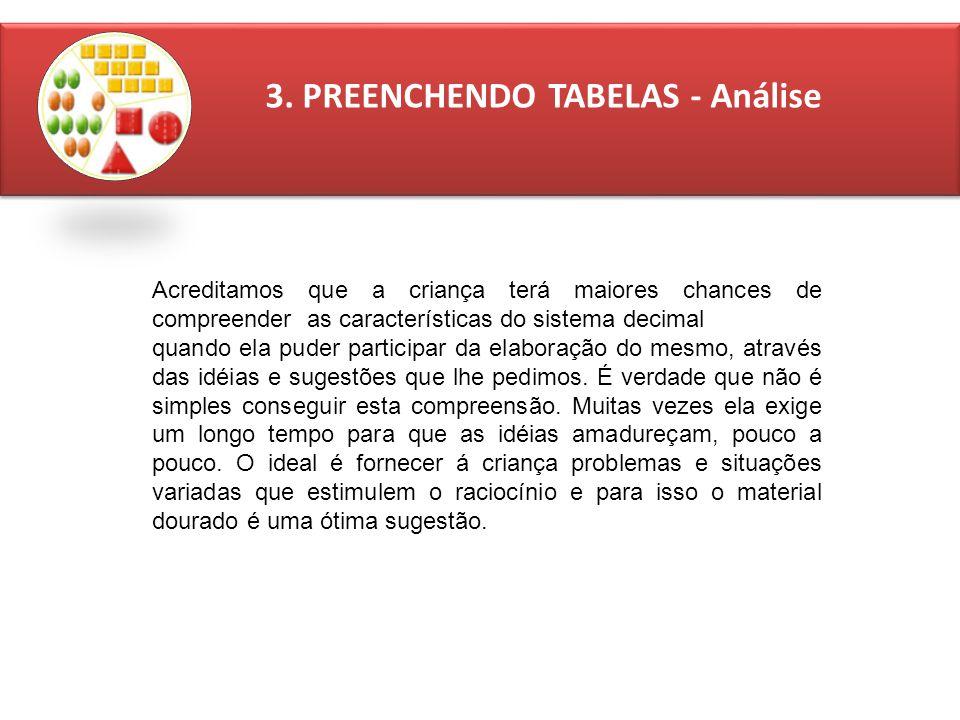 3. PREENCHENDO TABELAS - Análise Acreditamos que a criança terá maiores chances de compreender as características do sistema decimal quando ela puder