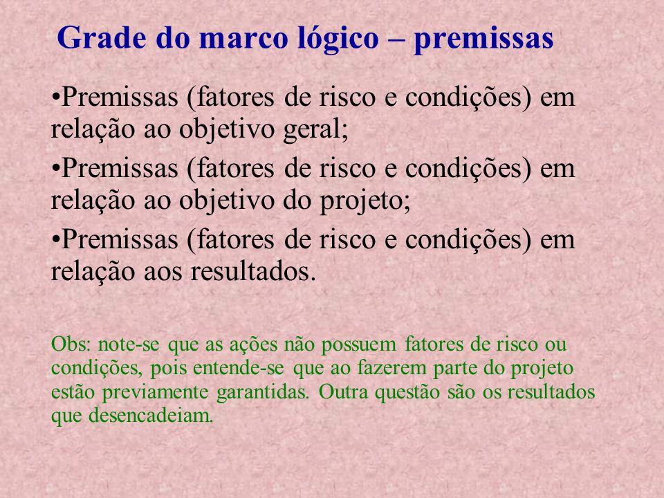 Grade do marco lógico – premissas Premissas (fatores de risco e condições) em relação ao objetivo geral; Premissas (fatores de risco e condições) em r
