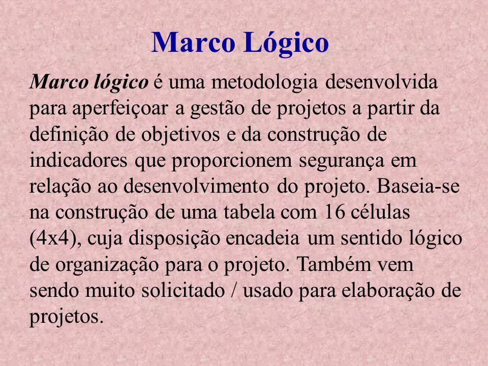 Marco Lógico Marco lógico é uma metodologia desenvolvida para aperfeiçoar a gestão de projetos a partir da definição de objetivos e da construção de indicadores que proporcionem segurança em relação ao desenvolvimento do projeto.