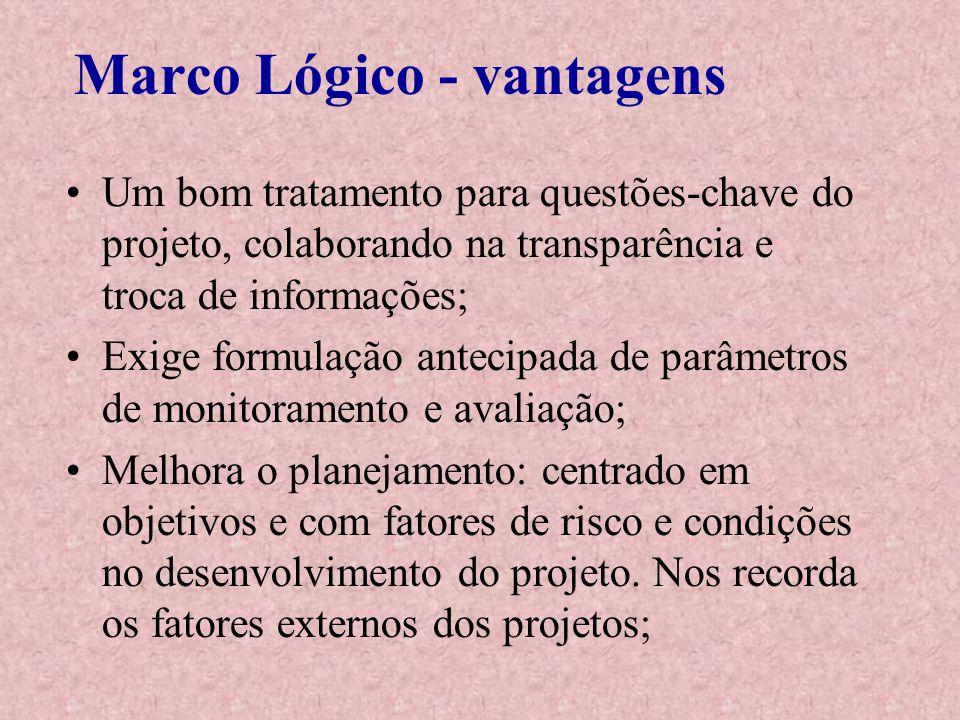 Marco Lógico - vantagens Um bom tratamento para questões-chave do projeto, colaborando na transparência e troca de informações; Exige formulação antec