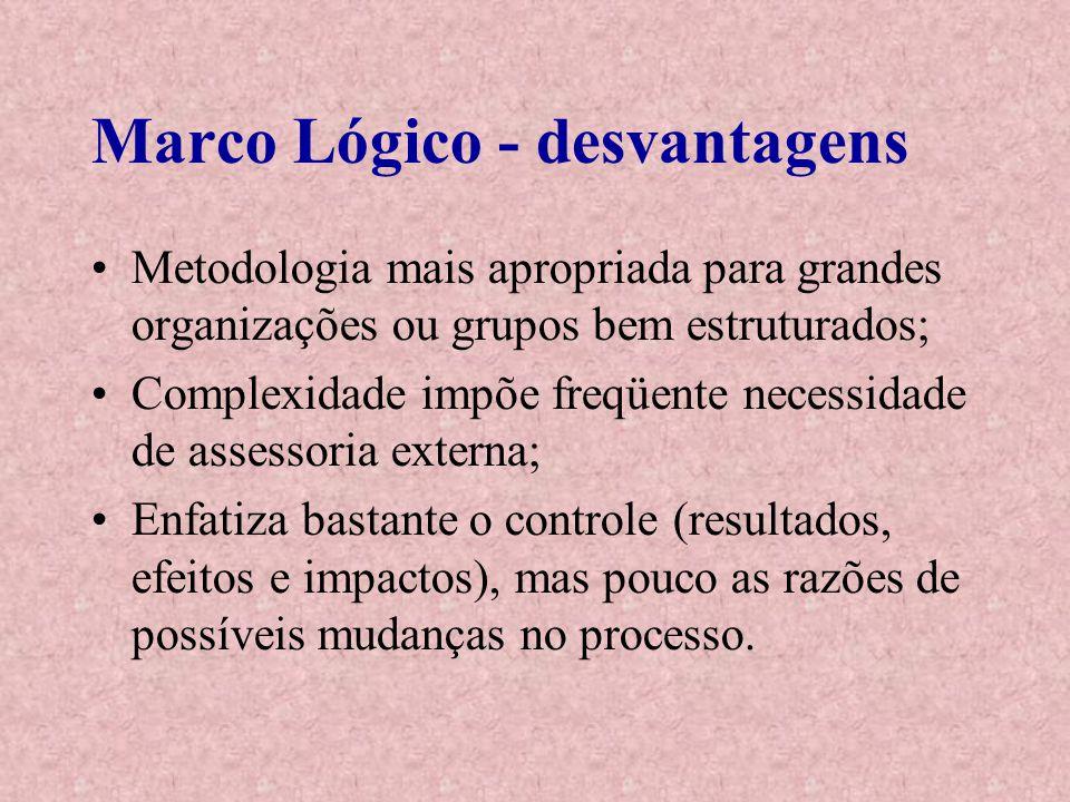 Marco Lógico - desvantagens Metodologia mais apropriada para grandes organizações ou grupos bem estruturados; Complexidade impõe freqüente necessidade