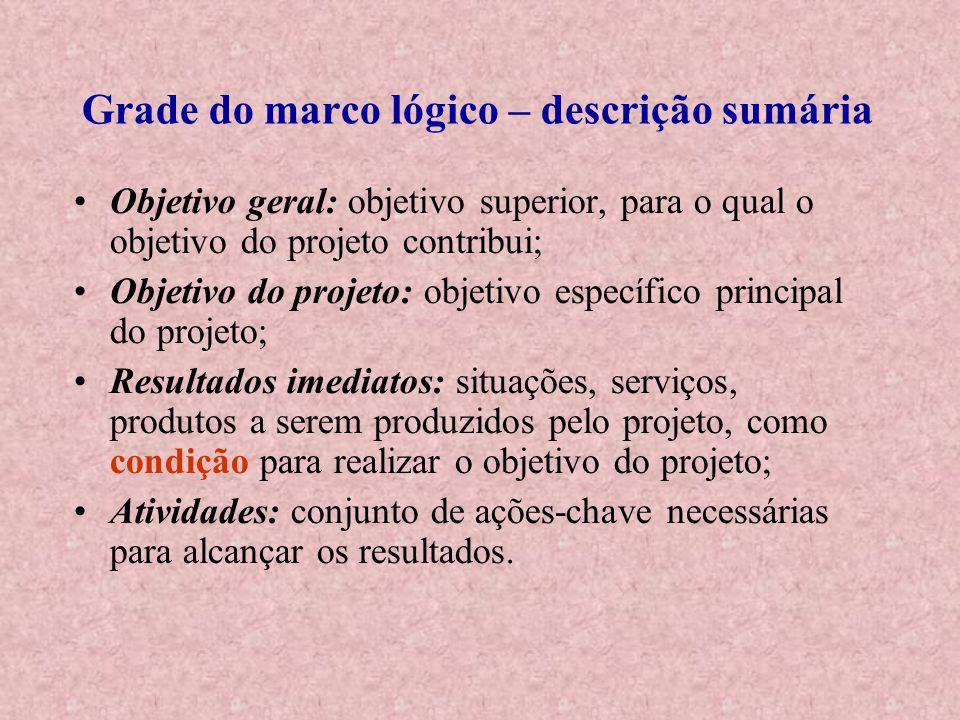 Grade do marco lógico – descrição sumária Objetivo geral: objetivo superior, para o qual o objetivo do projeto contribui; Objetivo do projeto: objetiv