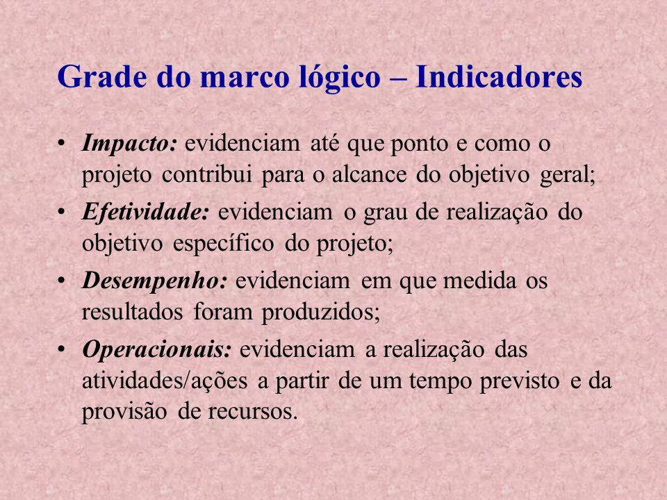 Grade do marco lógico – Indicadores Impacto: evidenciam até que ponto e como o projeto contribui para o alcance do objetivo geral; Efetividade: eviden