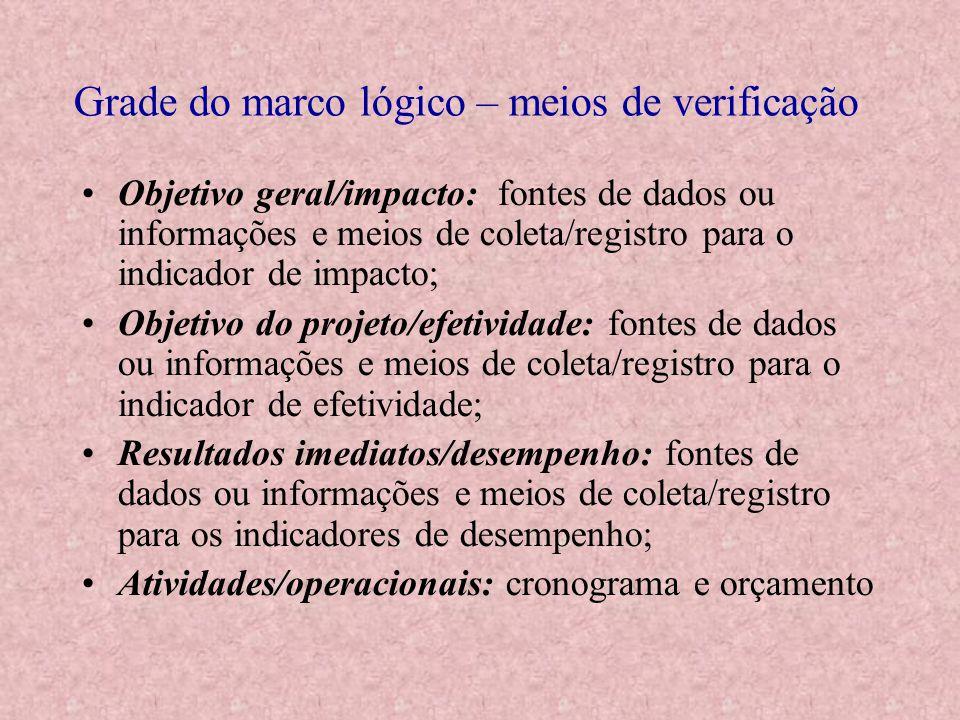 Grade do marco lógico – premissas Premissas (fatores de risco e condições) em relação ao objetivo geral; Premissas (fatores de risco e condições) em relação ao objetivo do projeto; Premissas (fatores de risco e condições) em relação aos resultados.