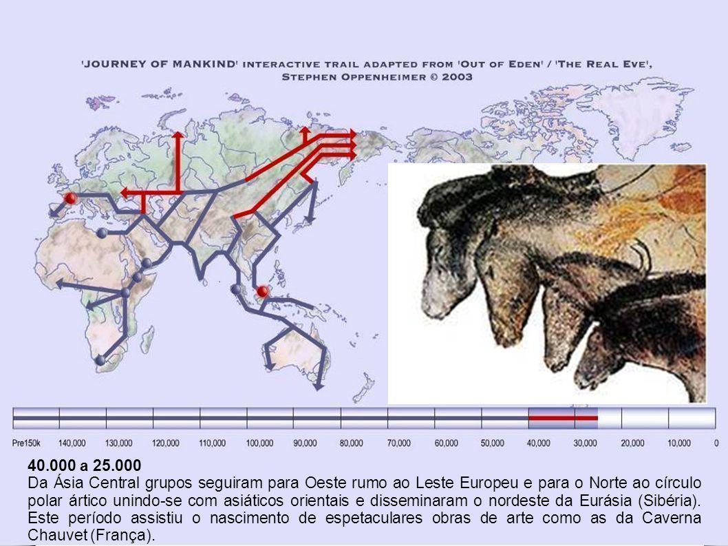 45.000 a 40.000 Grupos da costa oriental da Ásia Central seguiram rumo ao nordeste da Ásia.