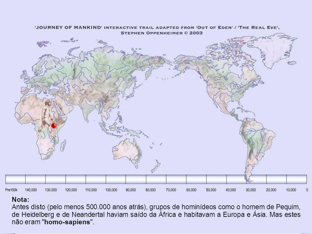 Nota: Antes disto (pelo menos 500.000 anos atrás), grupos de hominídeos como o homem de Pequim, de Heidelberg e de Neandertal haviam saído da África e habitavam a Europa e Ásia.