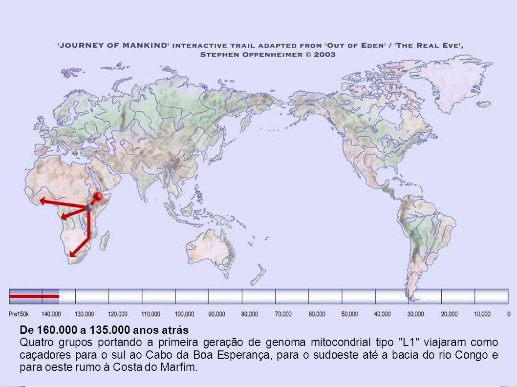 40.000 a 25.000 Da Ásia Central grupos seguiram para Oeste rumo ao Leste Europeu e para o Norte ao círculo polar ártico unindo-se com asiáticos orientais e disseminaram o nordeste da Eurásia (Sibéria).