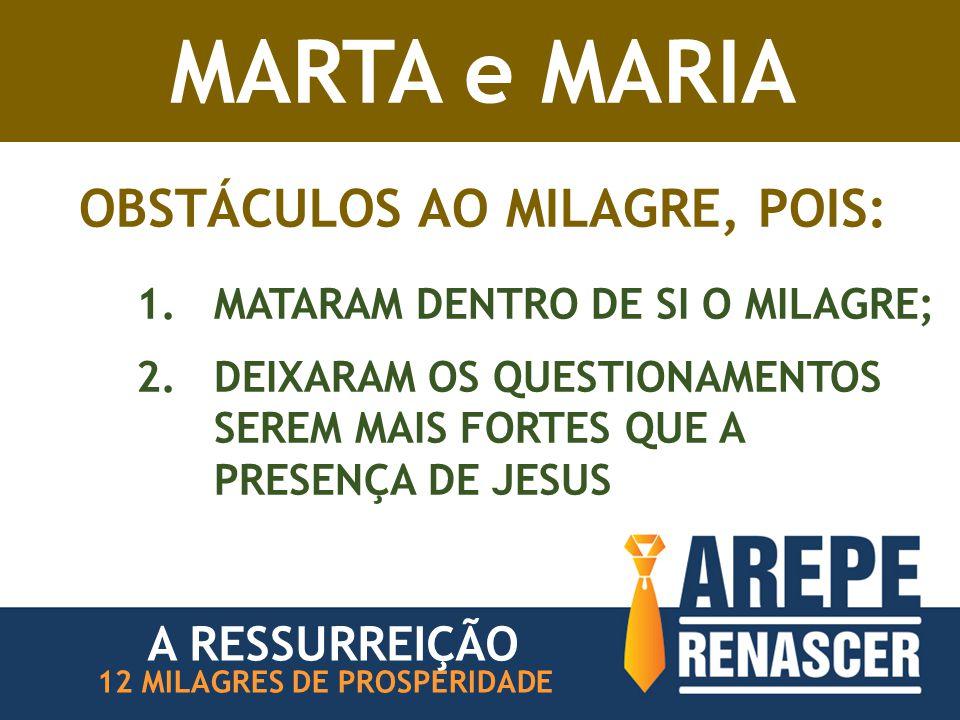 MARTA e MARIA OBSTÁCULOS AO MILAGRE, POIS: 1.MATARAM DENTRO DE SI O MILAGRE; 2.DEIXARAM OS QUESTIONAMENTOS SEREM MAIS FORTES QUE A PRESENÇA DE JESUS 1