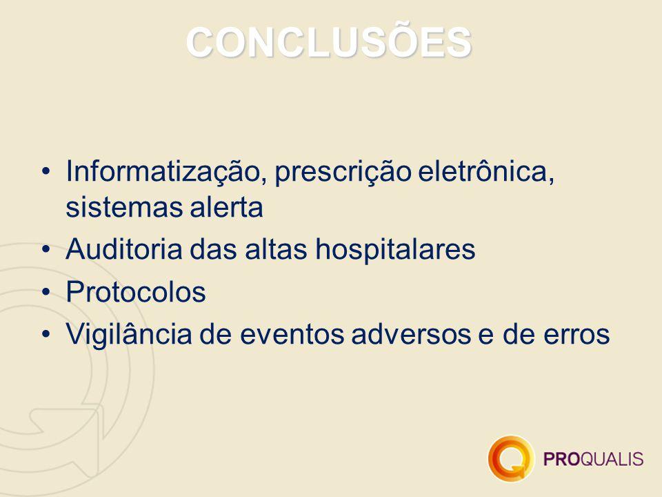 CONCLUSÕES Informatização, prescrição eletrônica, sistemas alerta Auditoria das altas hospitalares Protocolos Vigilância de eventos adversos e de erros