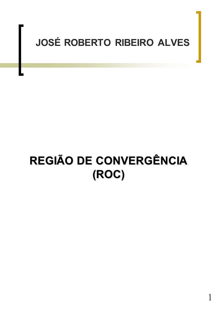 2 DESCRIÇÃO  É A REGIÃO DE CONVERGÊNCIA DE UMA SÉRIE DE POTÊNCIAS  ZONA PARA A QUAL A SÉRIE CONVERGE  CORRESPONDE SEMPRE A UM DISCO (SEM AS FRONTEIRAS)  QUANDO CONTÉM O CIRCULO UNITÁRIO EXISTE TRANSFORMADA DE FOURIER Sequência direita x[n]=0, n<n0