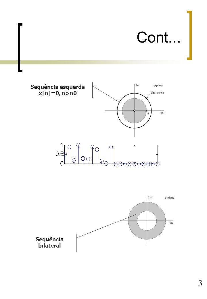 3 Cont... Sequência esquerda x[n]=0, n>n0 Sequência bilateral