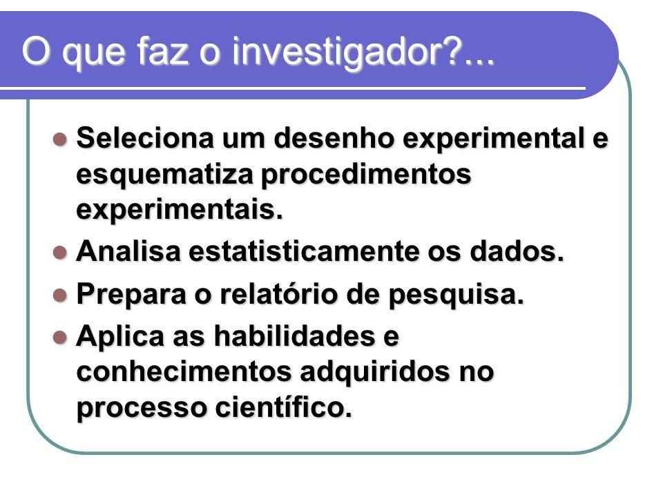 O que faz o investigador?...