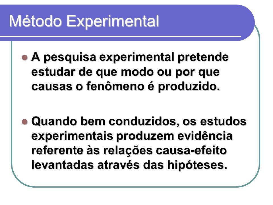 Método Experimental A pesquisa experimental pretende estudar de que modo ou por que causas o fenômeno é produzido.