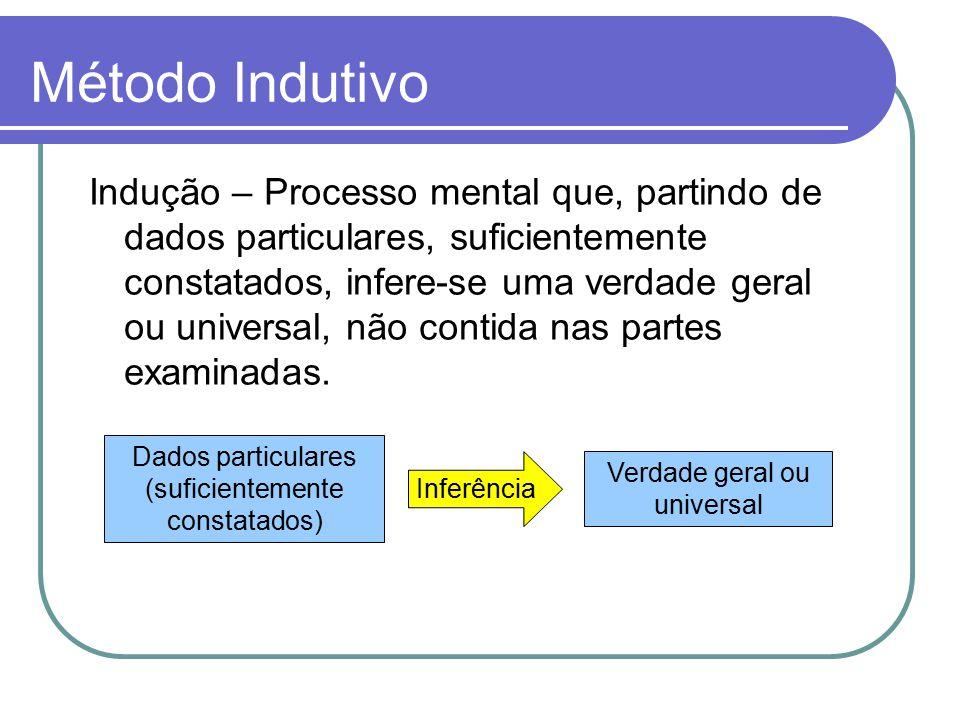 Indução – Processo mental que, partindo de dados particulares, suficientemente constatados, infere-se uma verdade geral ou universal, não contida nas partes examinadas.