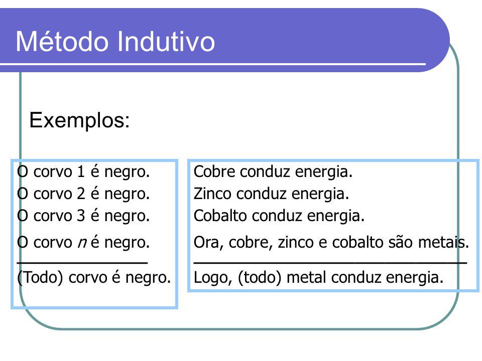 Exemplos: Método Indutivo O corvo 1 é negro.O corvo 2 é negro.