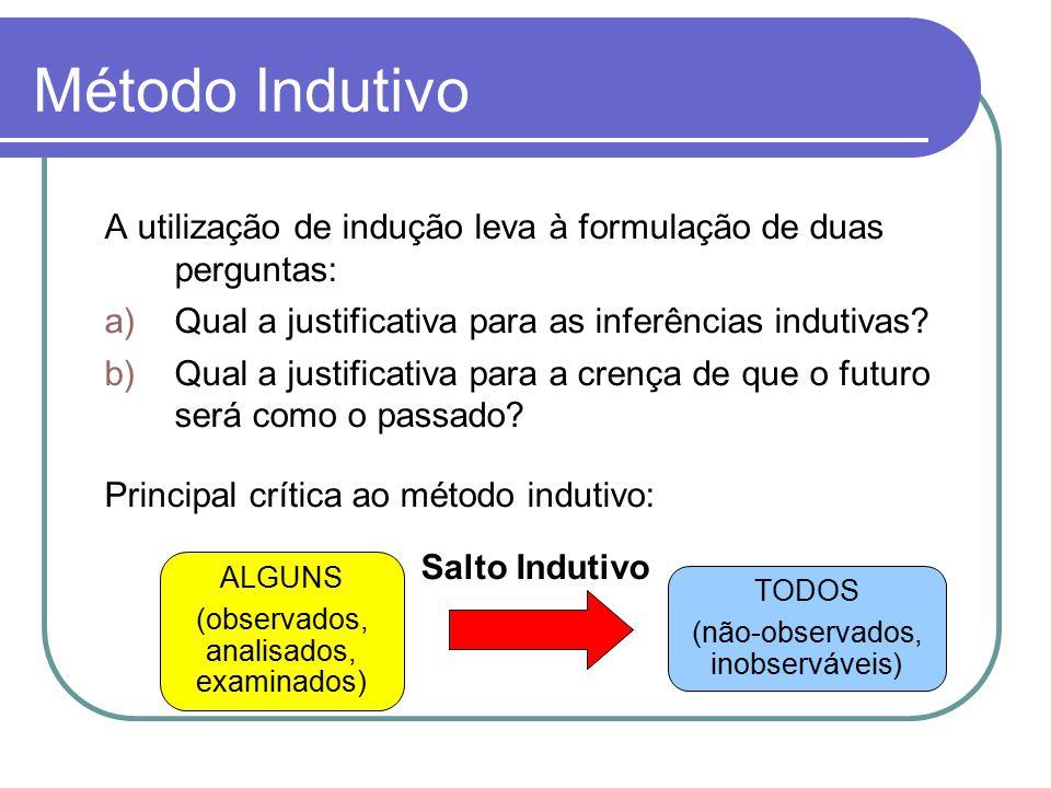 A utilização de indução leva à formulação de duas perguntas: a)Qual a justificativa para as inferências indutivas.