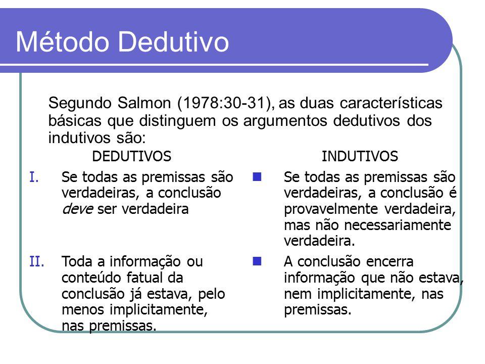 Segundo Salmon (1978:30-31), as duas características básicas que distinguem os argumentos dedutivos dos indutivos são: Método Dedutivo DEDUTIVOS I.Se todas as premissas são verdadeiras, a conclusão deve ser verdadeira II.Toda a informação ou conteúdo fatual da conclusão já estava, pelo menos implicitamente, nas premissas.