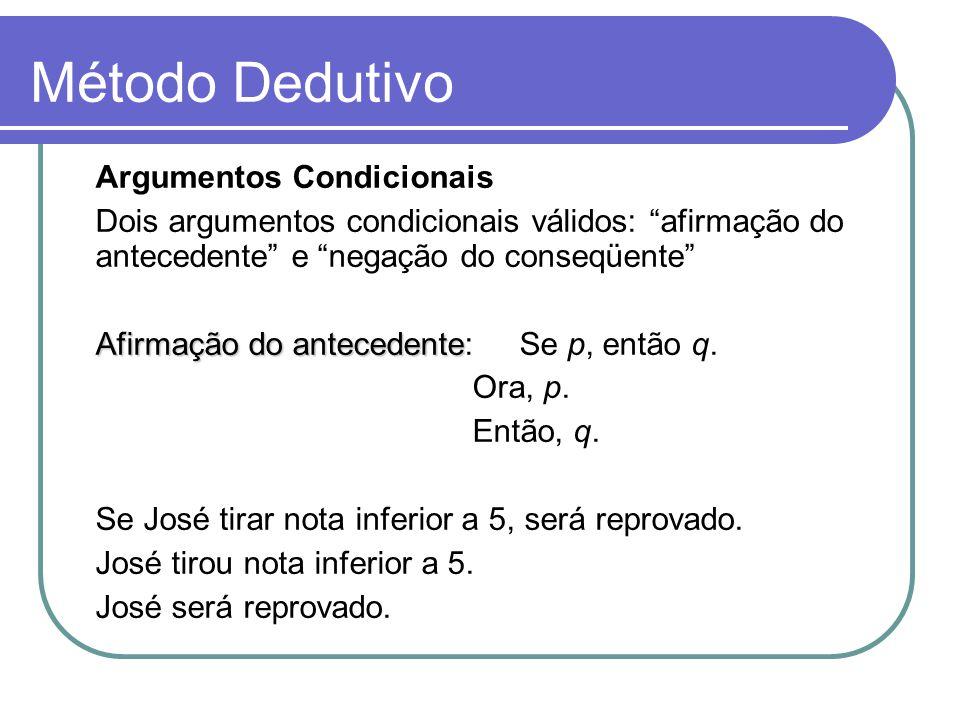 Argumentos Condicionais Dois argumentos condicionais válidos: afirmação do antecedente e negação do conseqüente Afirmação do antecedente Afirmação do antecedente:Se p, então q.