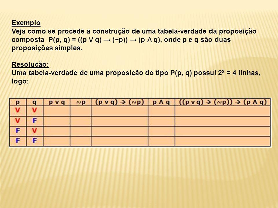 Exemplo Veja como se procede a construção de uma tabela-verdade da proposição composta P(p, q) = ((p ⋁ q) → (~p)) → (p ⋀ q), onde p e q são duas propo