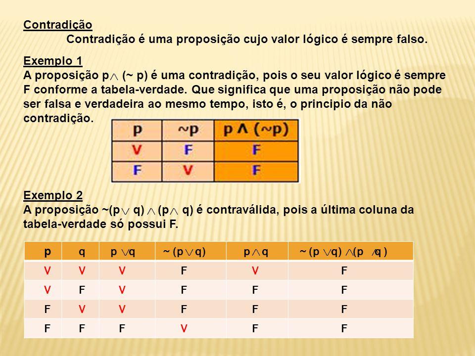 Contradição Contradição é uma proposição cujo valor lógico é sempre falso. Exemplo 1 A proposição p (~ p) é uma contradição, pois o seu valor lógico é