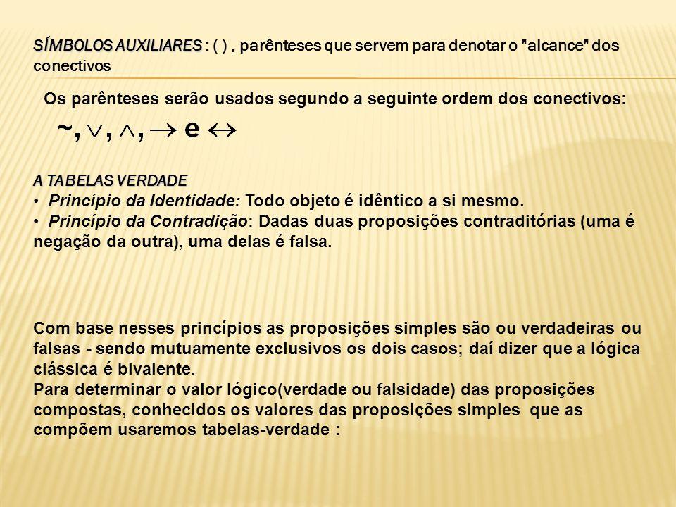 SÍMBOLOS AUXILIARES SÍMBOLOS AUXILIARES : ( ), parênteses que servem para denotar o